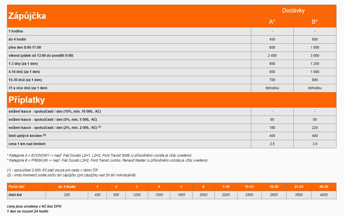 Ceník půjčovny dodávek Brno MobilityRent bez DPH